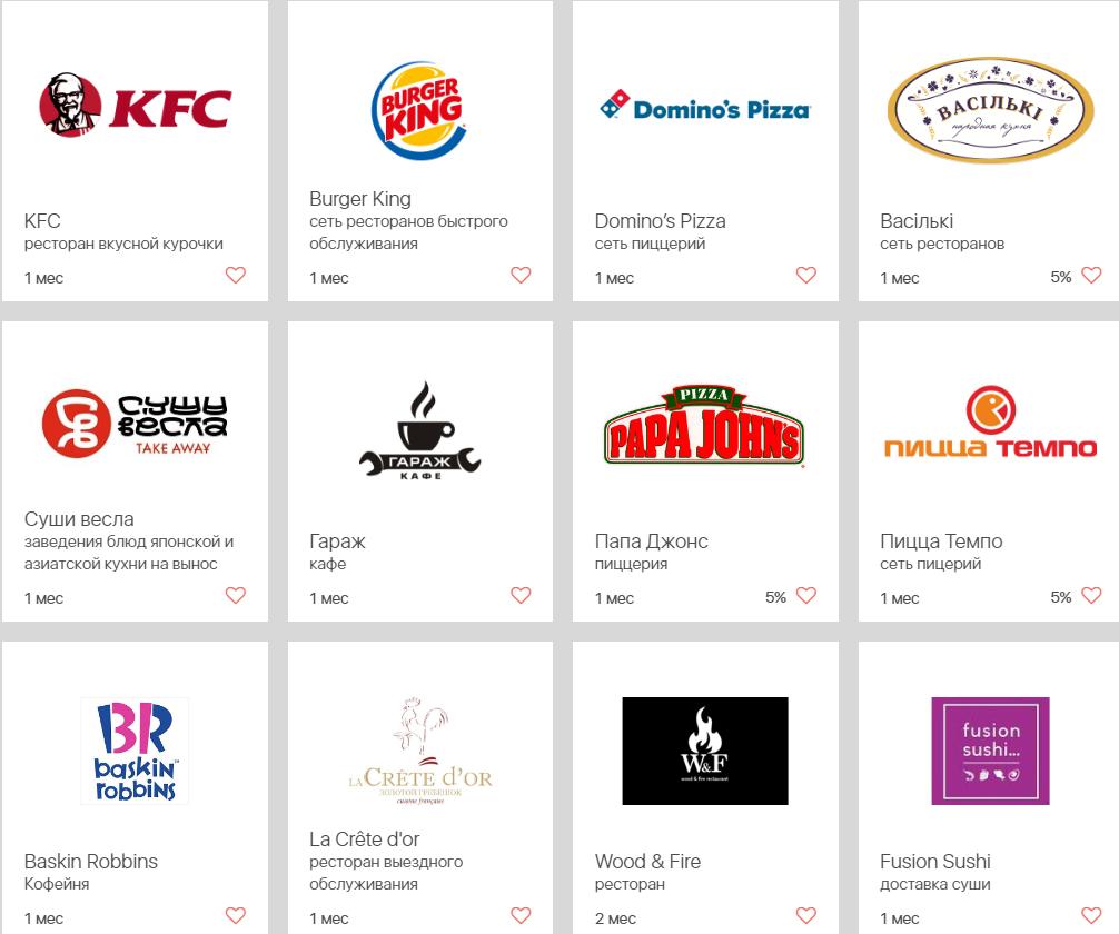 какие магазины партнеры карты халва есть в биробиджане